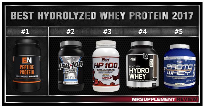 Whey protein Hydrolyzed loại mới nhất