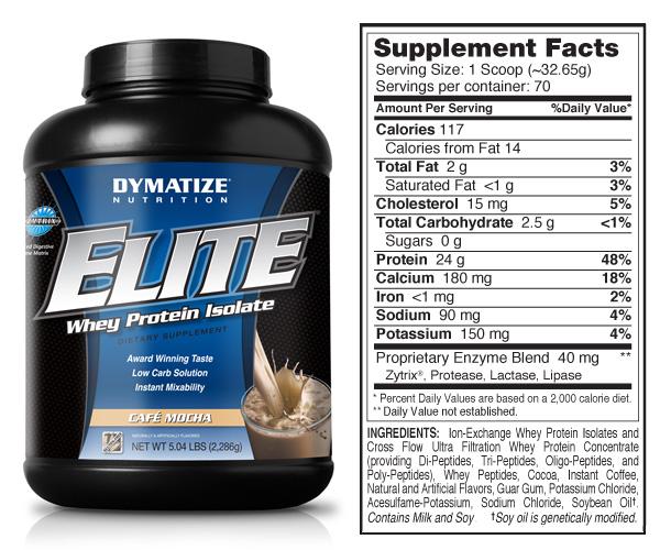 Whey protein Elite giúp hấp thụ và tiêu hóa tốt