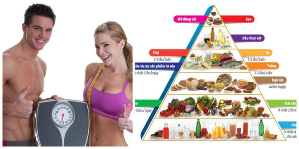 lịch tập gym tăng cân cho nữ và chế độ ăn