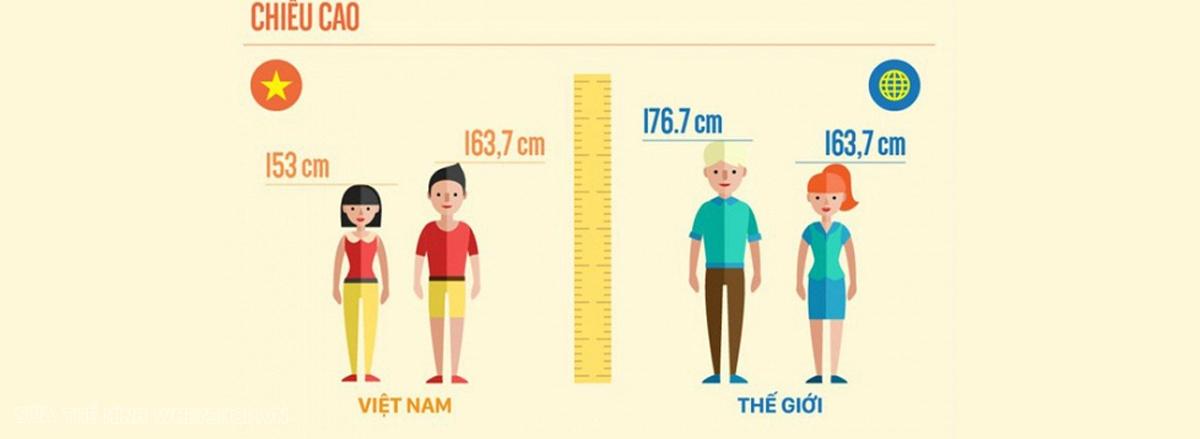 Nam giới cao 1m70 nặng bao nhiêu là đẹp nhất? 1